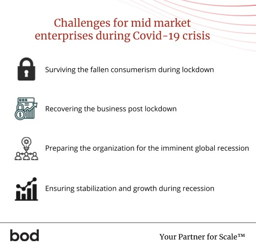 Covid 19 business crisis